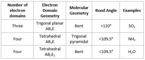 Electron Geometry