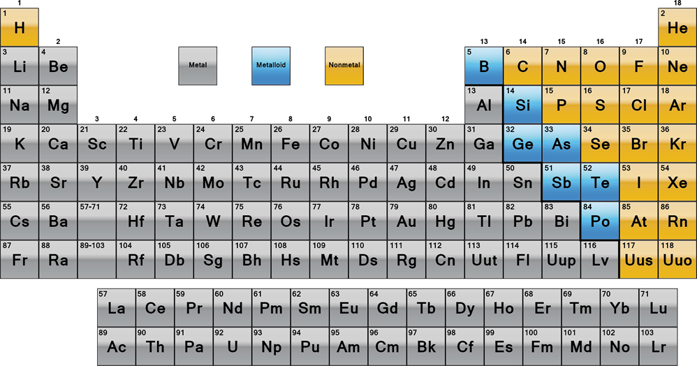 This Type Of Element Can Have Metallic And Nonmetallic Properties